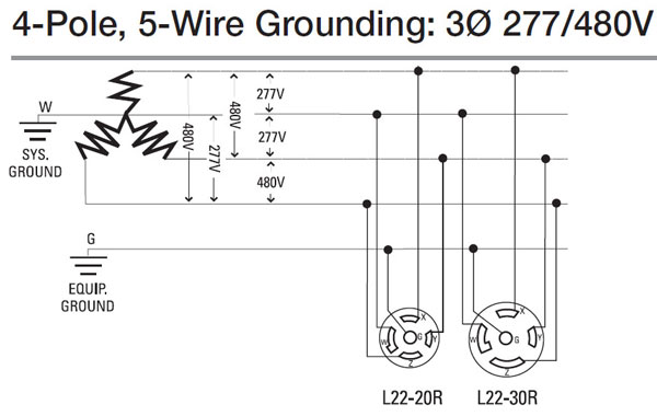 60 amp receptacle | gator generators 125 250 volt receptacle wiring diagram 230 208 volt receptacle wiring diagram